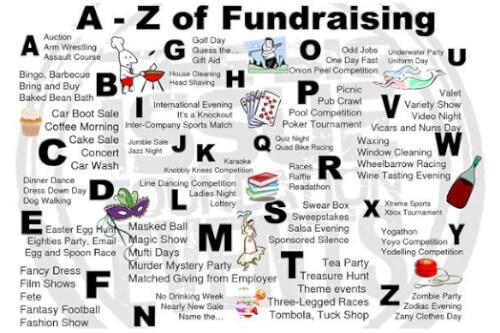 Fundraising Scunthorpe